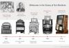 Lịch sử ra đởi của máy quay xèng slot machine